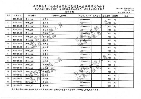 ./馬英九/集會支出/img-220095631.pdf-104