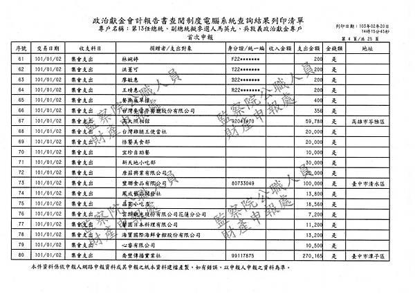 ./馬英九/集會支出/img-220095631.pdf-105