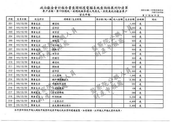 ./馬英九/集會支出/img-220095631.pdf-112