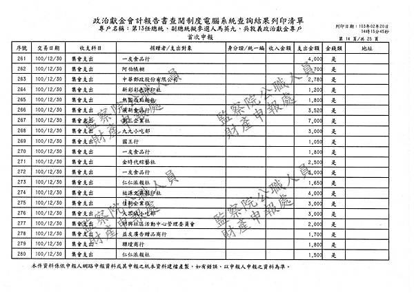 ./馬英九/集會支出/img-220095631.pdf-115
