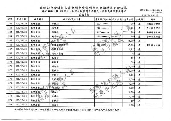 ./馬英九/集會支出/img-220095631.pdf-120