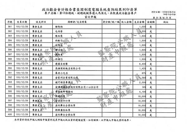 ./馬英九/集會支出/img-220095631.pdf-121