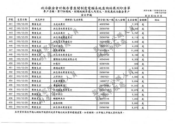 ./馬英九/集會支出/img-220095631.pdf-124