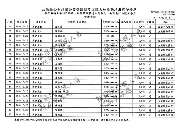 ./馬英九/集會支出/img-220095631.pdf-129