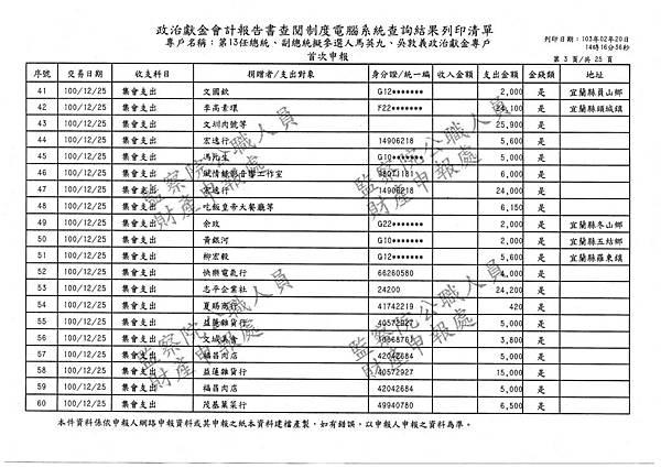 ./馬英九/集會支出/img-220095631.pdf-130
