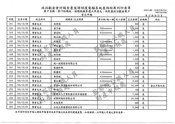 ./馬英九/集會支出/img-220095631.pdf-140