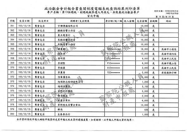 ./馬英九/集會支出/img-220095631.pdf-146