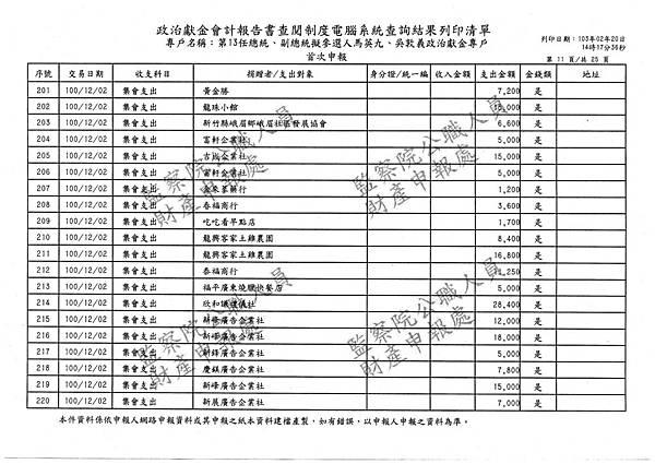 ./馬英九/集會支出/img-220095631.pdf-164