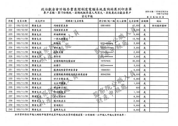./馬英九/集會支出/img-220095631.pdf-165