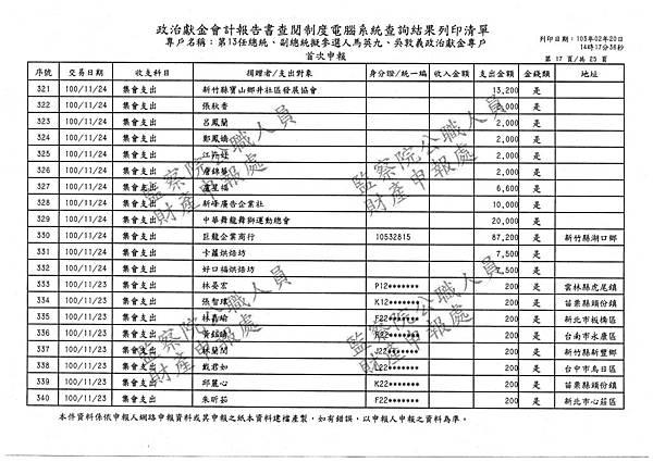 ./馬英九/集會支出/img-220095631.pdf-170