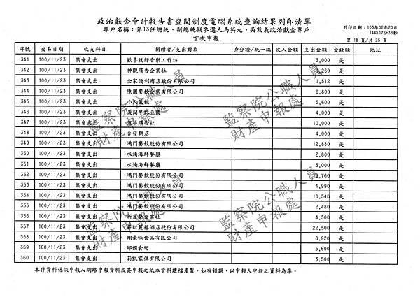 ./馬英九/集會支出/img-220095631.pdf-171