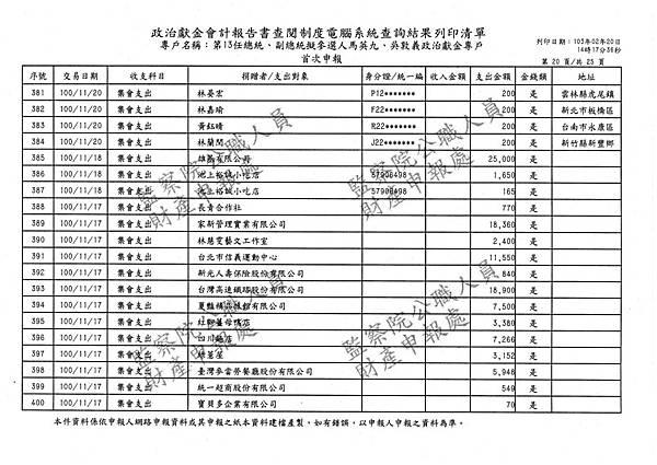 ./馬英九/集會支出/img-220095631.pdf-173