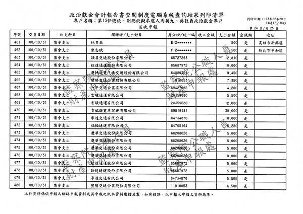 ./馬英九/集會支出/img-220095631.pdf-177