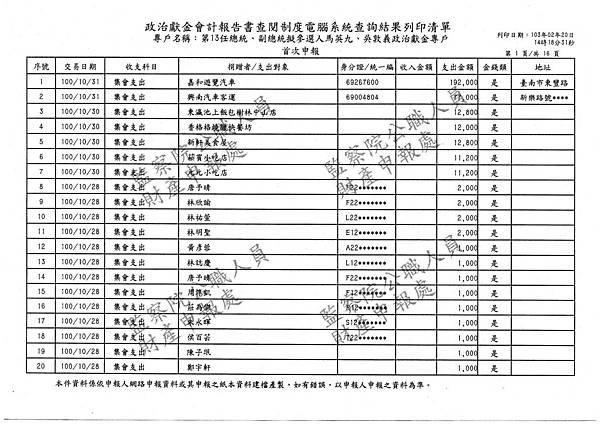./馬英九/集會支出/img-220095631.pdf-180