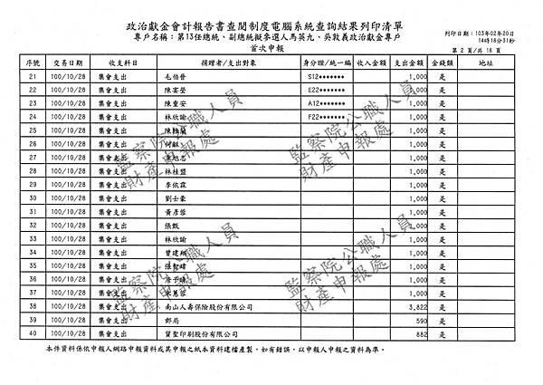 ./馬英九/集會支出/img-220095631.pdf-181