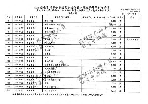 ./馬英九/集會支出/img-220095631.pdf-189