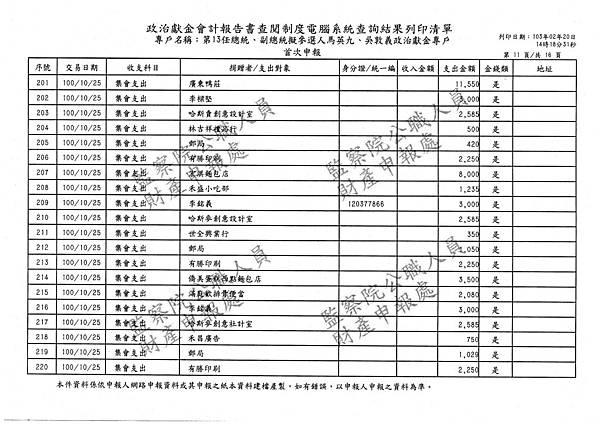 ./馬英九/集會支出/img-220095631.pdf-190