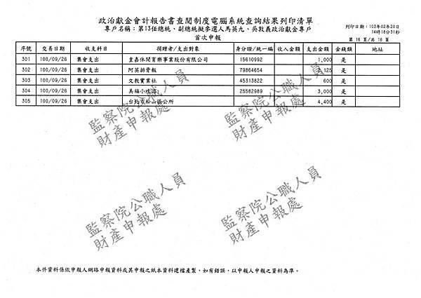./馬英九/集會支出/img-220095631.pdf-195