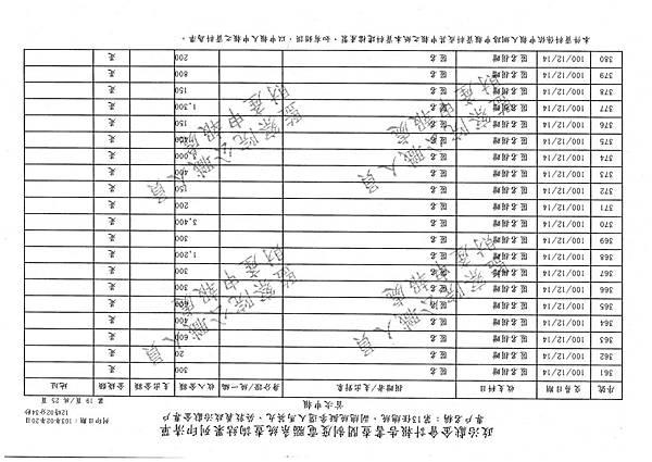 ./馬英九/匿名捐政/匿名捐贈.pdf-118
