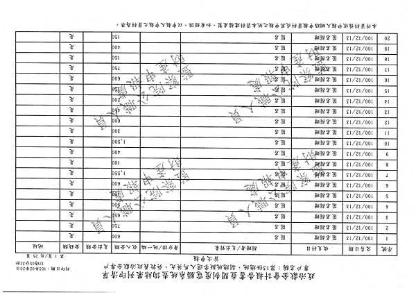 ./馬英九/匿名捐政/匿名捐贈.pdf-126