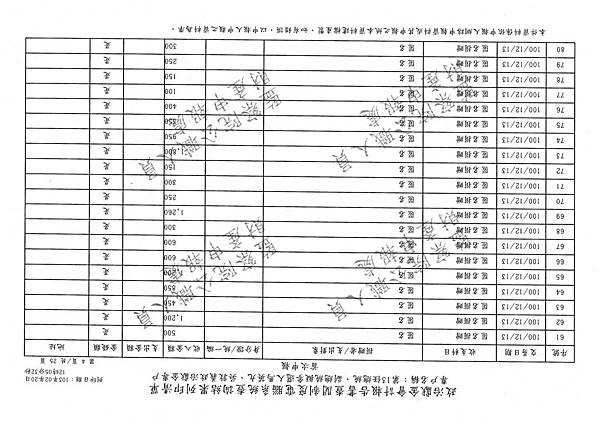 ./馬英九/匿名捐政/匿名捐贈.pdf-129