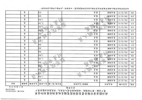 ./馬英九/匿名捐政/匿名捐贈.pdf-136