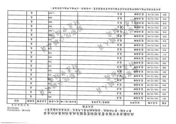 ./馬英九/匿名捐政/匿名捐贈.pdf-156