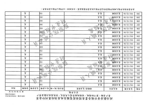 ./馬英九/匿名捐政/匿名捐贈.pdf-157