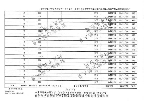 ./馬英九/匿名捐政/匿名捐贈.pdf-159
