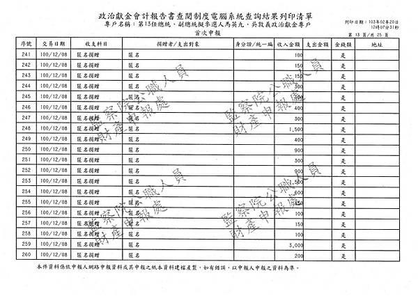 ./馬英九/匿名捐政/匿名捐贈.pdf-185