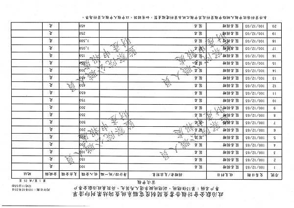 ./馬英九/匿名捐政/匿名捐贈.pdf-262