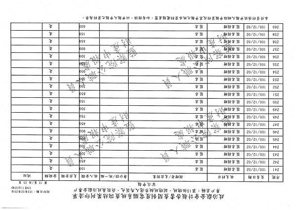 ./馬英九/匿名捐政/匿名捐贈.pdf-274