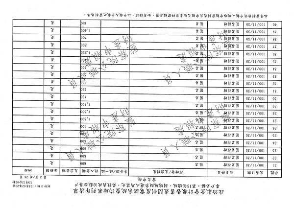 ./馬英九/匿名捐政/匿名捐贈.pdf-289