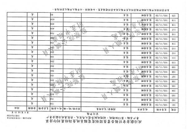./馬英九/匿名捐政/匿名捐贈.pdf-293