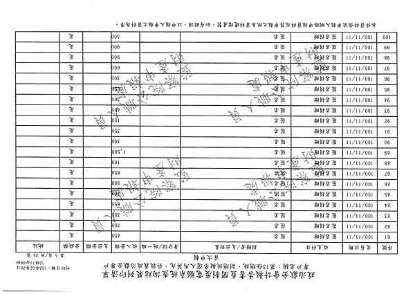 ./馬英九/匿名捐政/匿名捐贈.pdf-370