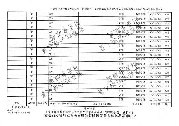 ./馬英九/匿名捐政/匿名捐贈.pdf-377