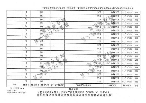 ./馬英九/匿名捐政/匿名捐贈 (2).pdf-015