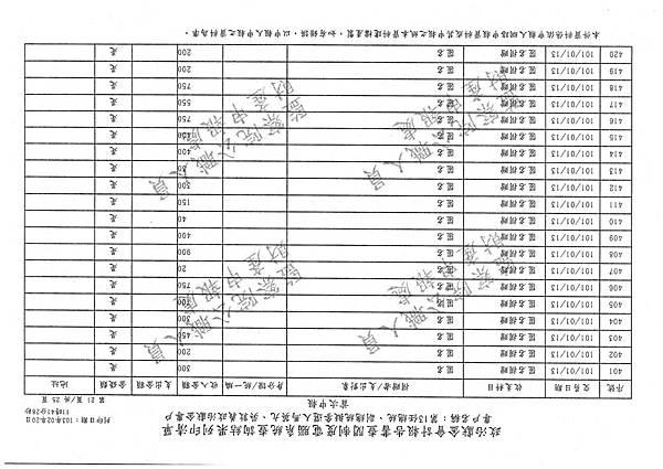 ./馬英九/匿名捐政/匿名捐贈 (2).pdf-046