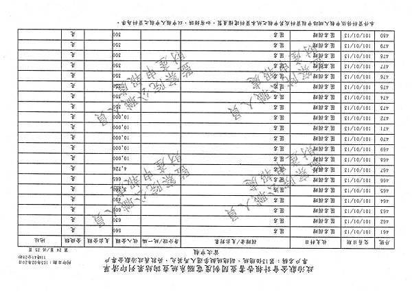 ./馬英九/匿名捐政/匿名捐贈 (2).pdf-049