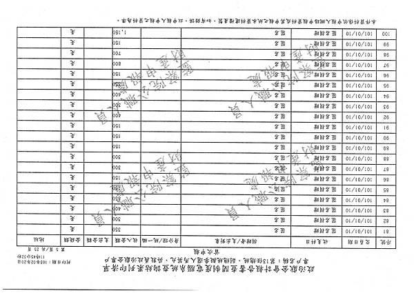 ./馬英九/匿名捐政/匿名捐贈 (2).pdf-108