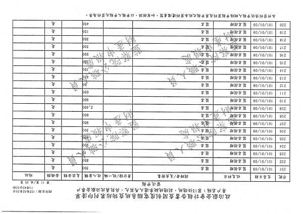./馬英九/匿名捐政/匿名捐贈 (2).pdf-114
