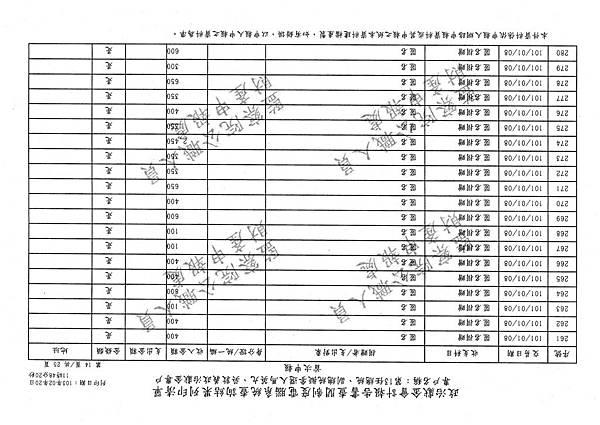 ./馬英九/匿名捐政/匿名捐贈 (2).pdf-143