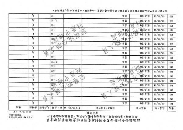 ./馬英九/匿名捐政/匿名捐贈 (2).pdf-147