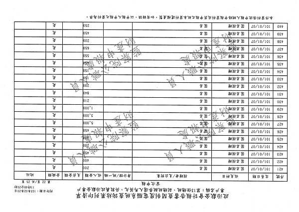 ./馬英九/匿名捐政/匿名捐贈 (2).pdf-151
