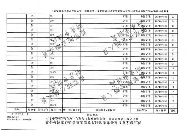 ./馬英九/匿名捐政/匿名捐贈 (2).pdf-156