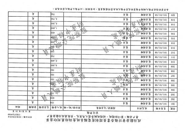 ./馬英九/匿名捐政/匿名捐贈 (2).pdf-171