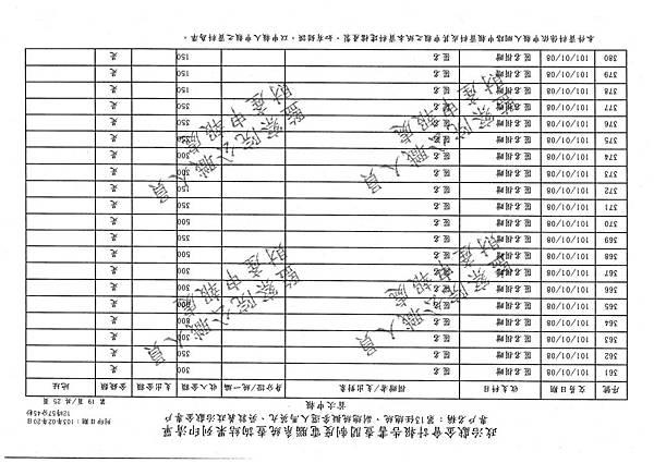 ./馬英九/匿名捐政/匿名捐贈 (2).pdf-174
