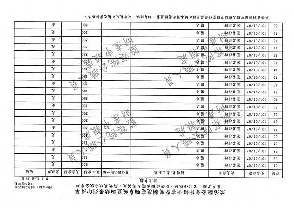 ./馬英九/匿名捐政/匿名捐贈 (2).pdf-185