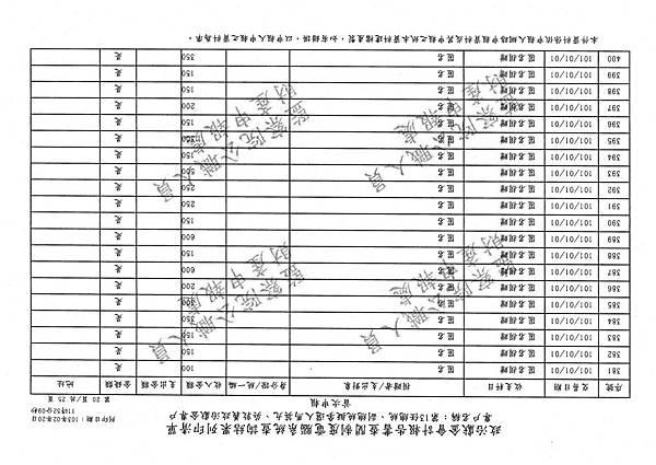 ./馬英九/匿名捐政/匿名捐贈 (2).pdf-253