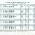 ./黃昭順-營利事業捐贈收入/002.png
